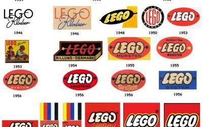The LEGO® Story – de ontstaansgeschiedenis van LEGO