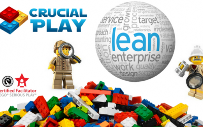 LEGO SERIOUS PLAY – Visie op LEAN